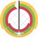 Myanmar Country Flag Icon