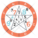 Numerology Numbers Stars Icon