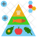 Nutrient Icon