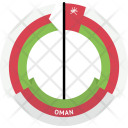 Oman Country Flag Icon