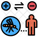 Parasitism Mosquito Carrier Icon