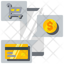 Method Online Payment Online Shop Icon