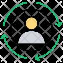 Personalization User Centered Icon