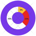 Pie Chart Percentage Chart Graphical Presentation Icon