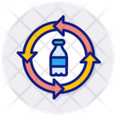 Plastic Recycling Icon