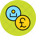 Pound User Employee Icon