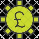 Pound Settings Banking Icon