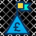 Pound Achivement Icon
