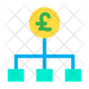 Pound Flow Icon