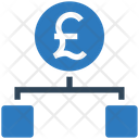 Pound Hierarchy Structure Connection Icon