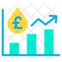 Pound Oil Icon
