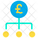 Pound Strategy Icon