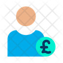 Pound User Icon
