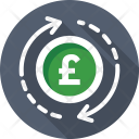 Pound Value Currency Icon
