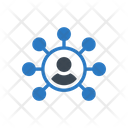 Profile Sharing Icon
