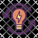 Progression Of Idea Icon
