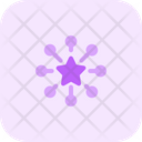 Rating Relation Icon