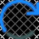 Redo Rotate Right Icon