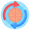Reload Brain Refresh Brain Brain Syncing Icon