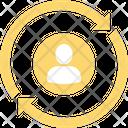 Refresh User Reload User Update User Icon