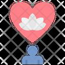Mental Emotional Mind Icon