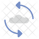 Reload Function Cloud Icon