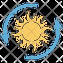 Reusable Energy Renewable Energy Solar Energy Icon
