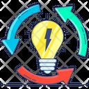 Sustainable Energy Renewable Energy Extended Energy Icon