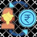 Ireturn On Investment Return Investment Investor Icon