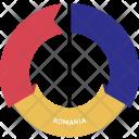 Romania Country Flag Icon
