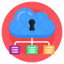 Cloud Connection Security Secure Cloud Network Secure Hosting Icon