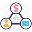 Sfa Automation Information Icon