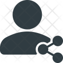 Share User Info Icon
