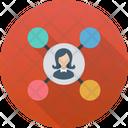 Social Circle Icon