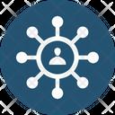 Social Media Social Net Social Network Icon