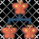 Species Icon