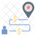 Destination Strategic Reward Icon