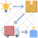 Supply Process Icon