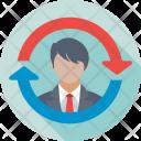Sync Profile User Icon