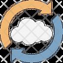 Cloud Sync Synchronization Sync Icon
