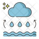The Water Cycle Icon