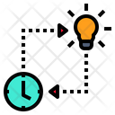 Time To Change Ideas Icon