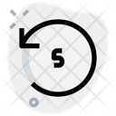 Timer Five Second Camera Timer Timer Icon
