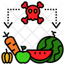 Toxin Toxic Poison Icon