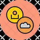 User Customer Account Icon