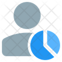 User Analysis Profile Analysis Employee Analysis Icon