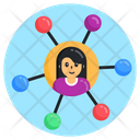 Networking Social Networking User Networking Icon
