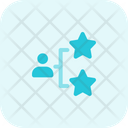 User Rating People Rating User Feedback Icon