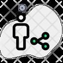 User Share Profile Share Profile Icon