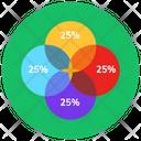 Venn Chart Circular Diagram Venn Graph Icon